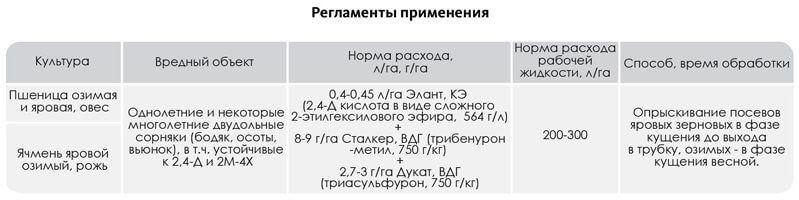 Biatlon_Plus_tab2