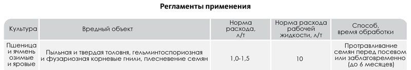 Kardon_Protrav_tab2